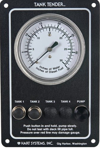 Tank Tender by Hart Systems, Inc.